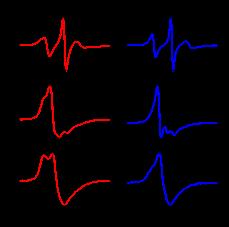 T4L-spectra